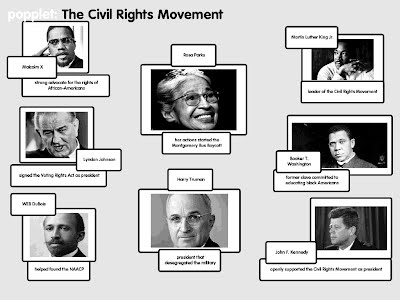 popplet of Civil Rights leaders from Hory County Schools.